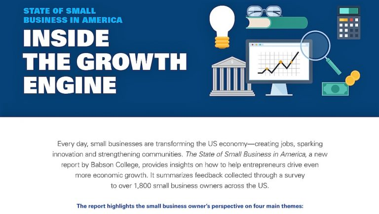 Image: State of Small Business in America report